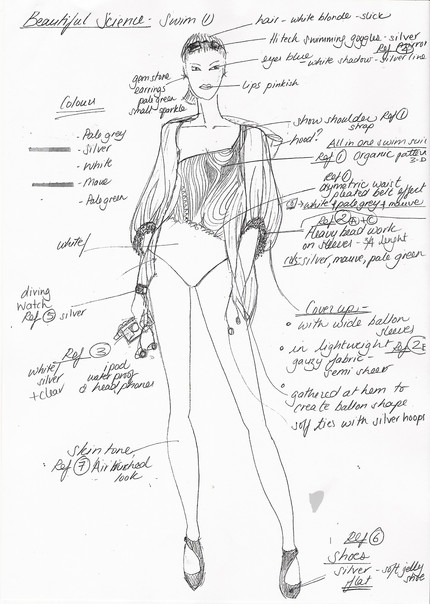 Astrid Blake fashion sketch