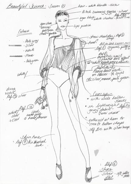 Astrid Blake fashion sketch