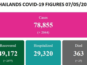 Update on Thailand's Covid-19 figures for 7th of May 2021.