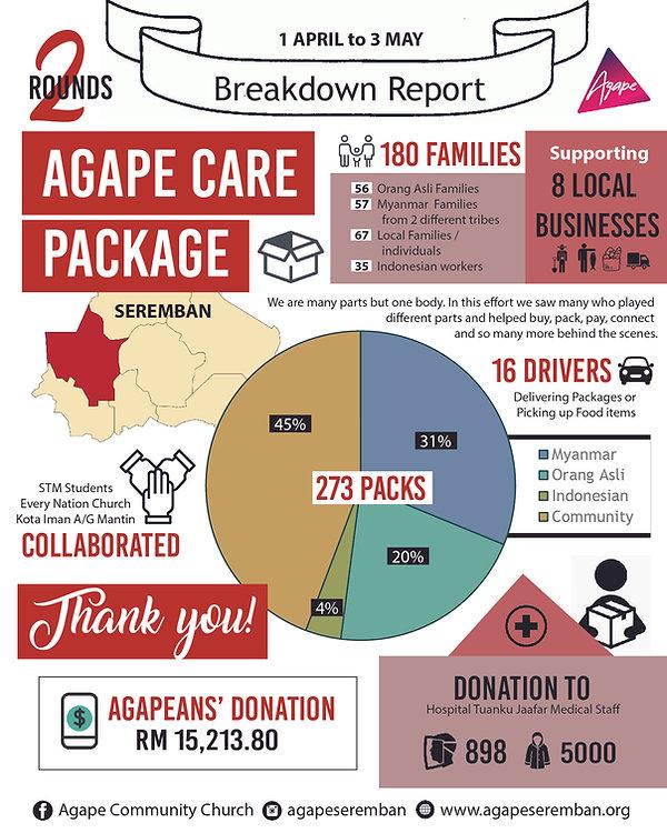 infographics summary-01.jpg