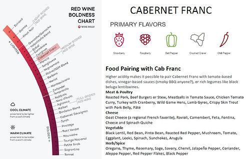 Cab Franc page 2.JPG