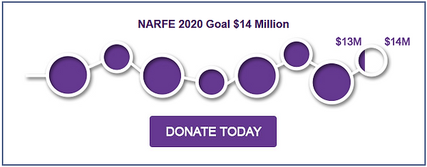 alz.org dm FY19 NARFE April2019.html.png