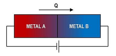 metal-a metal