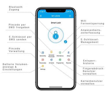 app zugangssystem.png