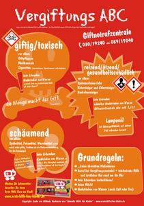 Mamablog-muenchen-kruemel-im-bett-erste-hilfe-bei-baby-und-kind-vergiftungen