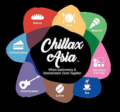 Chillax Asia Logo.webp