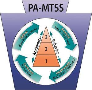 PA-MTSS-logo-small.jpg