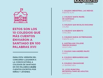 """Concurso """"Santiago en 100 palabras"""""""
