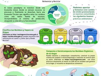 """""""Día  Internacional del Reciclaje"""""""