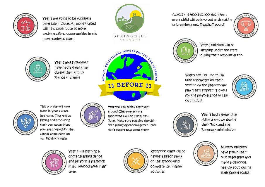11 BEFore 11 badges and logo.jpg
