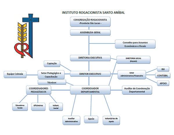 organograma institucional.jpg