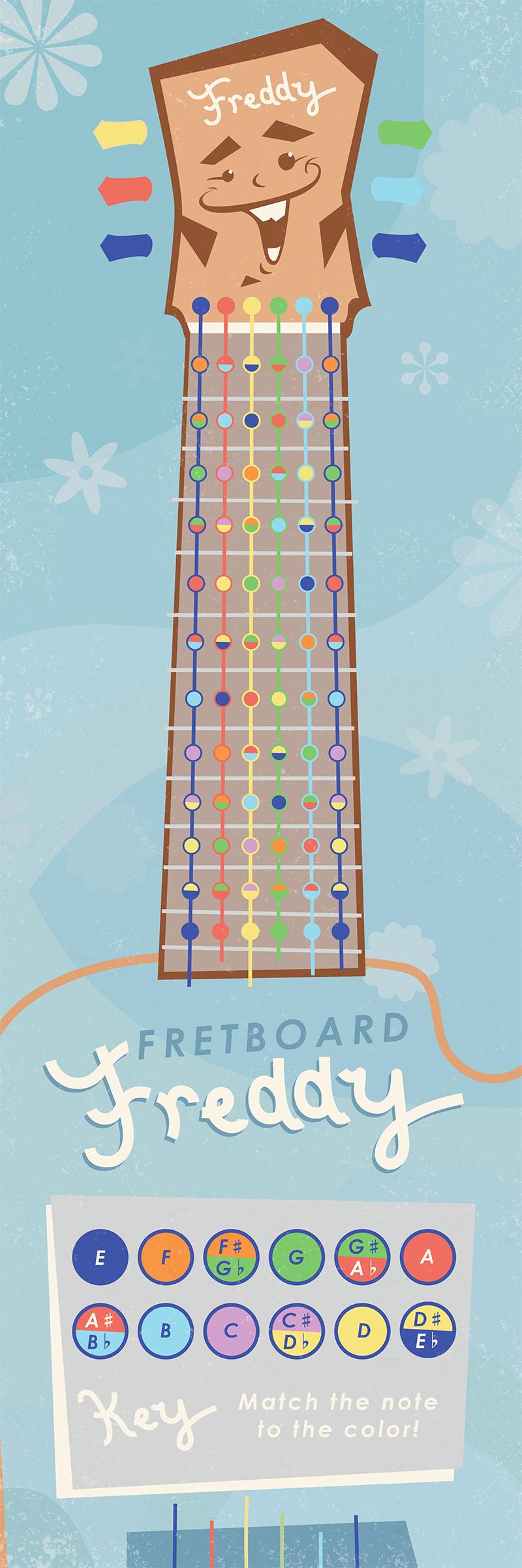 """""""Fretboard Freddy Concept"""""""