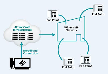 Voip-Phone-Systems-2019-1.jpg