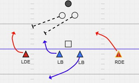 Sample Videos (Spread Run Defense Part 4 of  4)