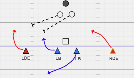 Sample Videos (Spread Run Defense Part 4 of  4)