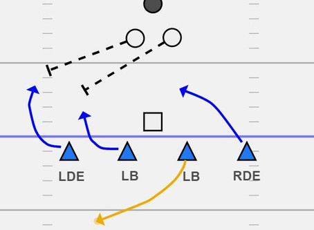 Closing the gap (Spread Run Defense Part 3 of  4)