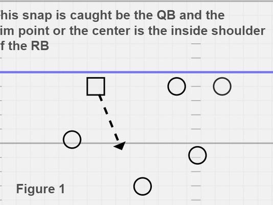 Basic Drills - O'Brien Part 7
