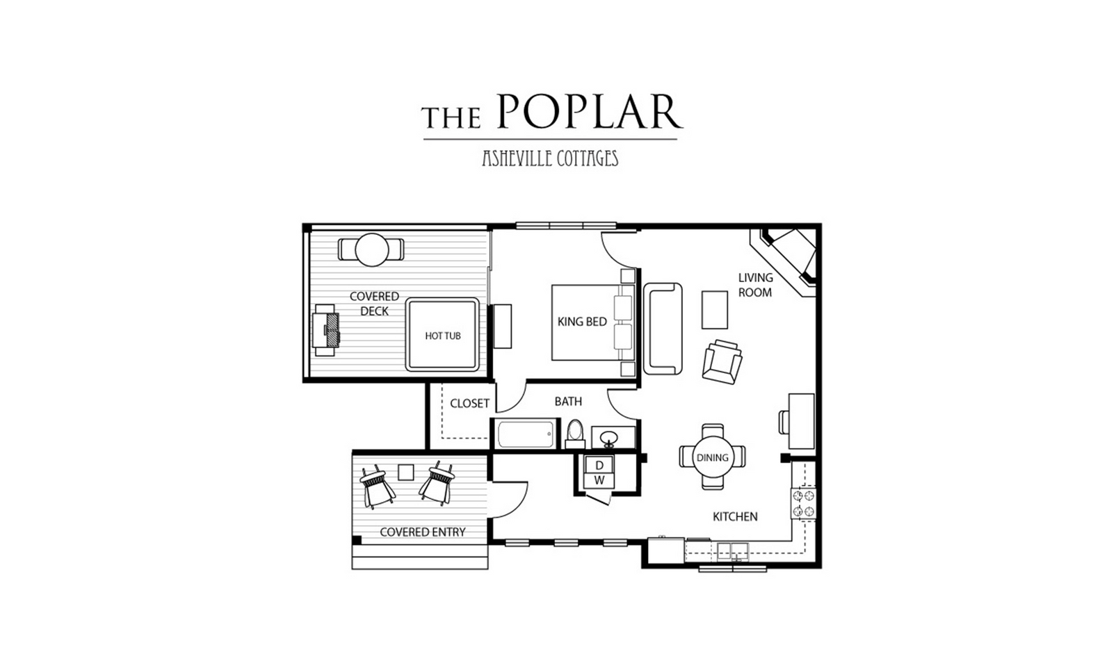 Floor plan of the Poplar cabin