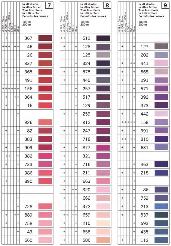 Gutermann-Sew-All-Shade-Card-3 new.jpg