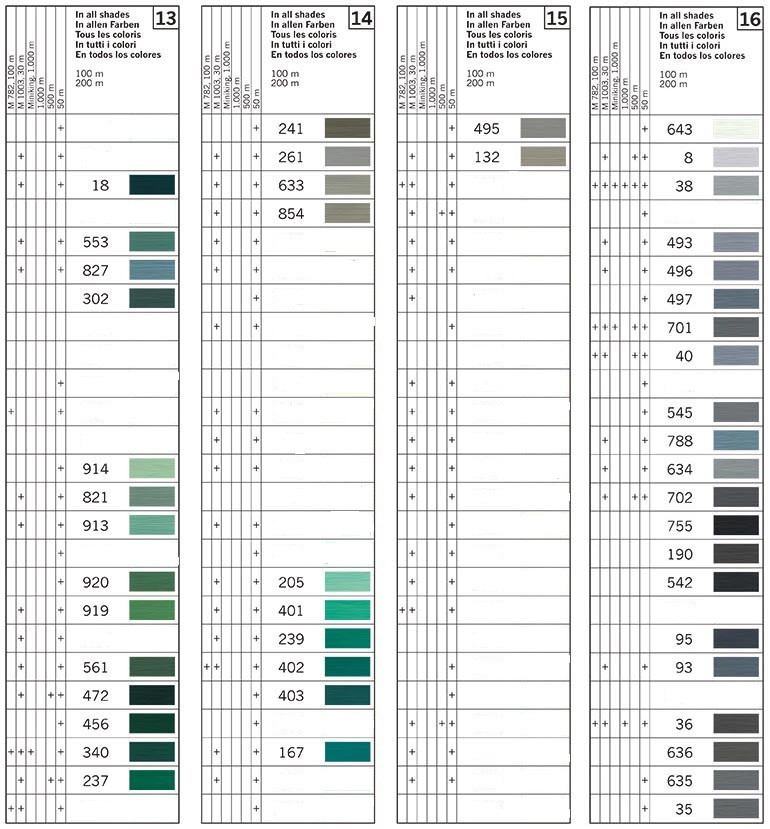 Gutermann-Sew-All-Shade-Card-5 new.jpg