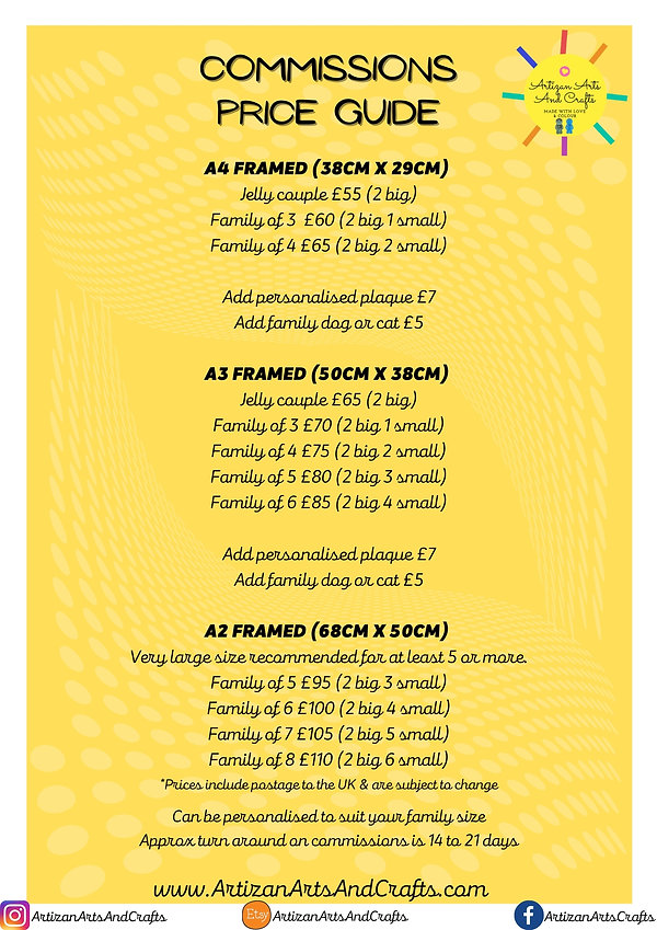 Commissions Price List v0.3.jpg