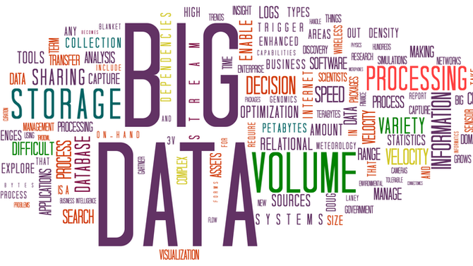 Big Data = Big Insights....When Used Properly