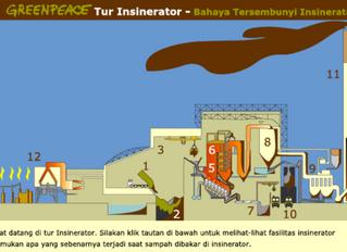 Bagaimana cara kerja insinerator dan apa saja bahaya tersembunyi dari insinerator?