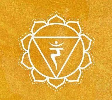 Chakra Plexus Solaire - Manipura