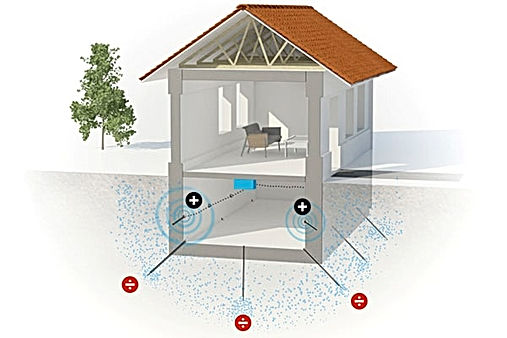 drytech-hus-illustration-600x400.jpg