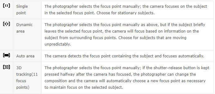focus points chart.JPG.jpg
