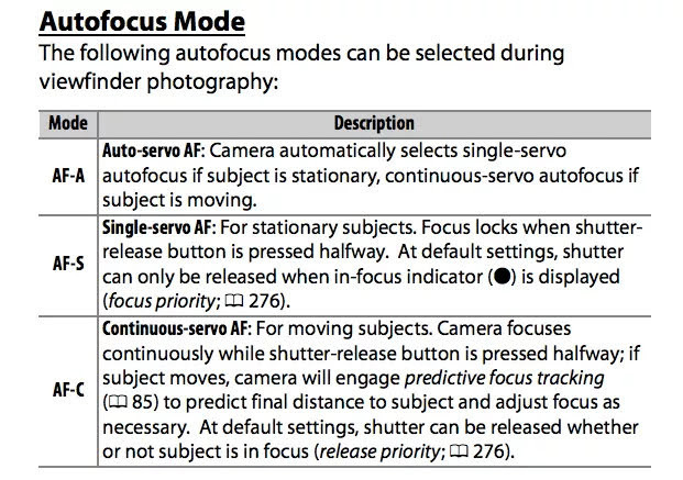Auto Focus Modes