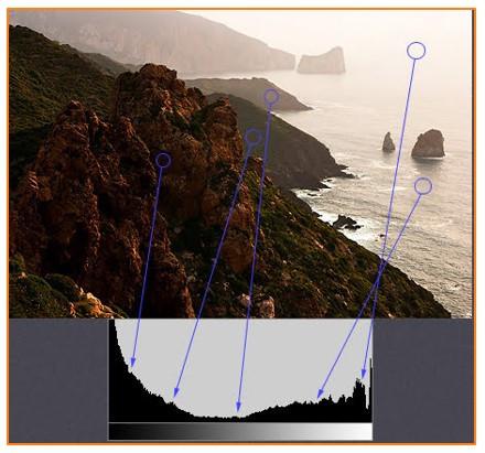 histograms scene diagram.jpg