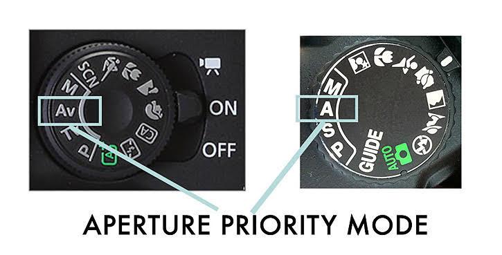Aperture Priority Setting