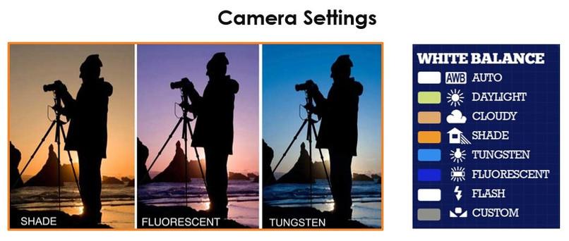 White Balance Camera Settings