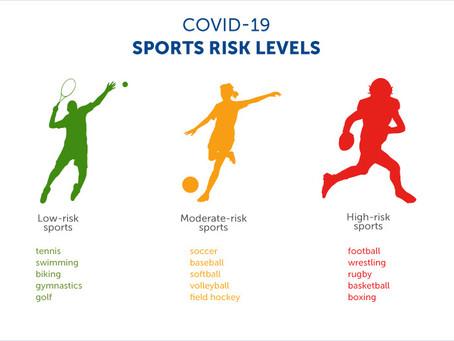 Sports, Safe or Risky?
