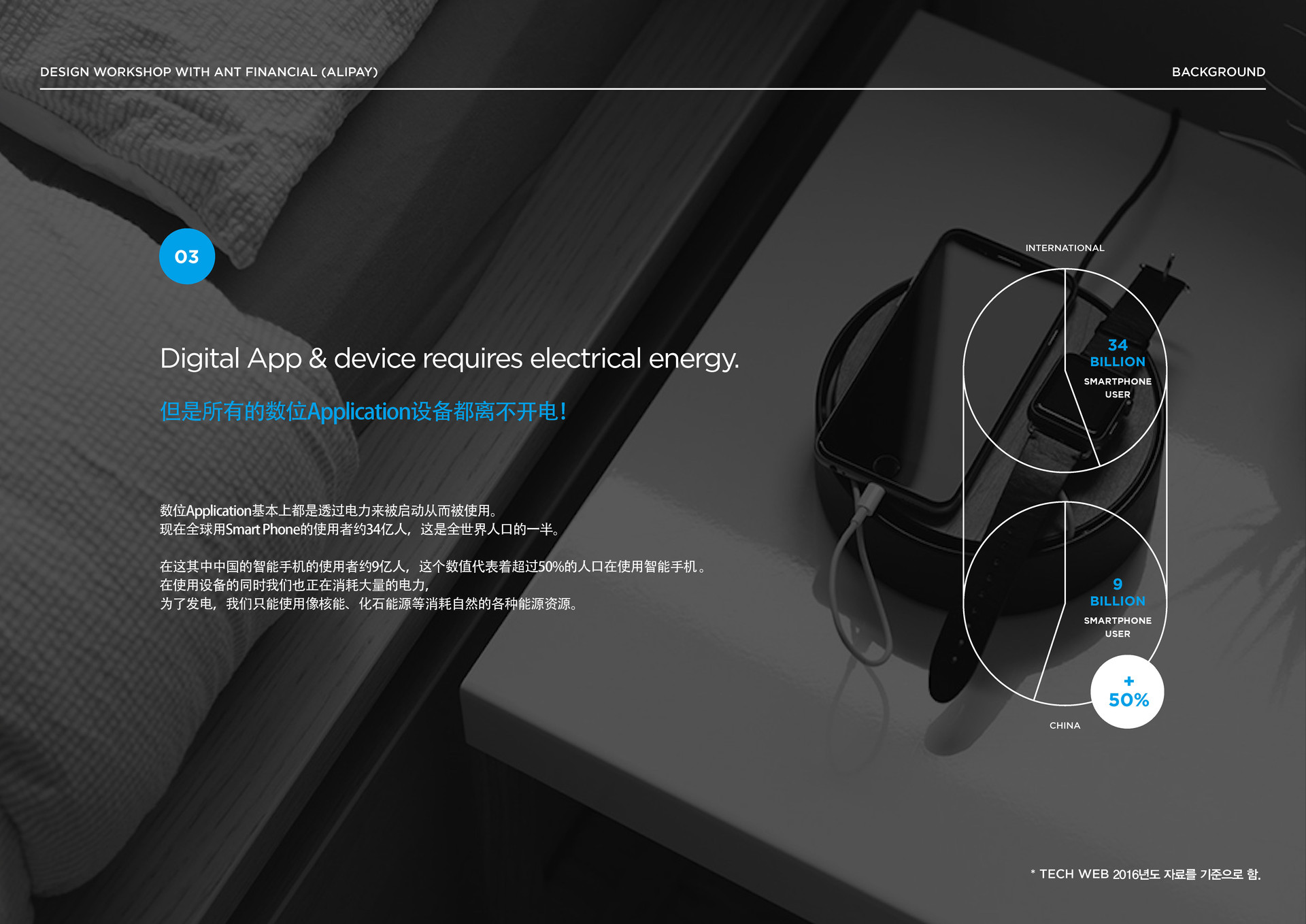 alipay_workshop_中文_페이지_13.jpg