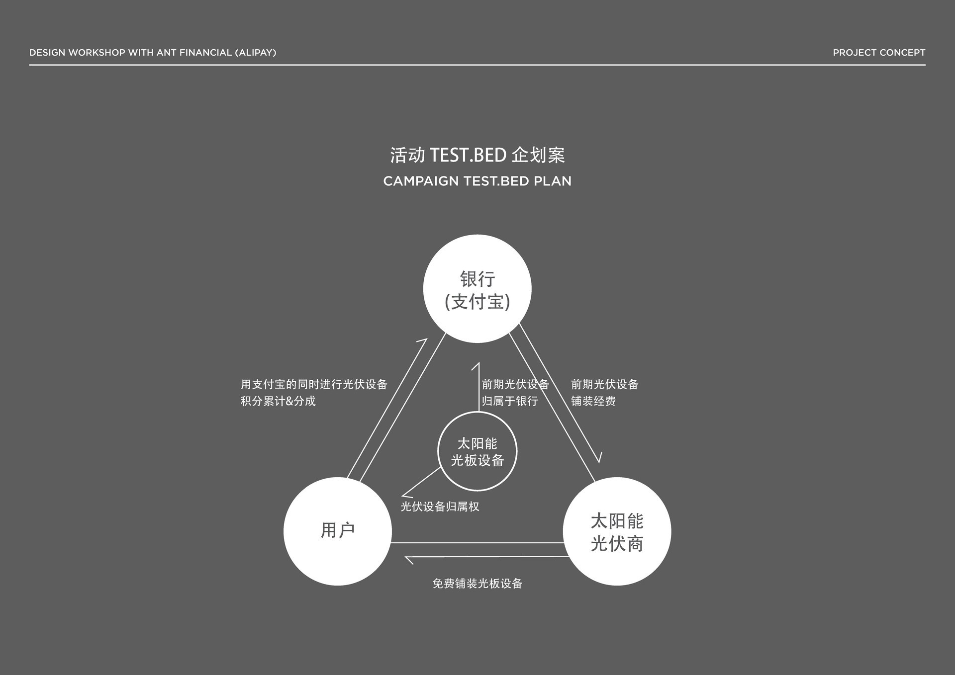 alipay_workshop_中文_페이지_26.jpg