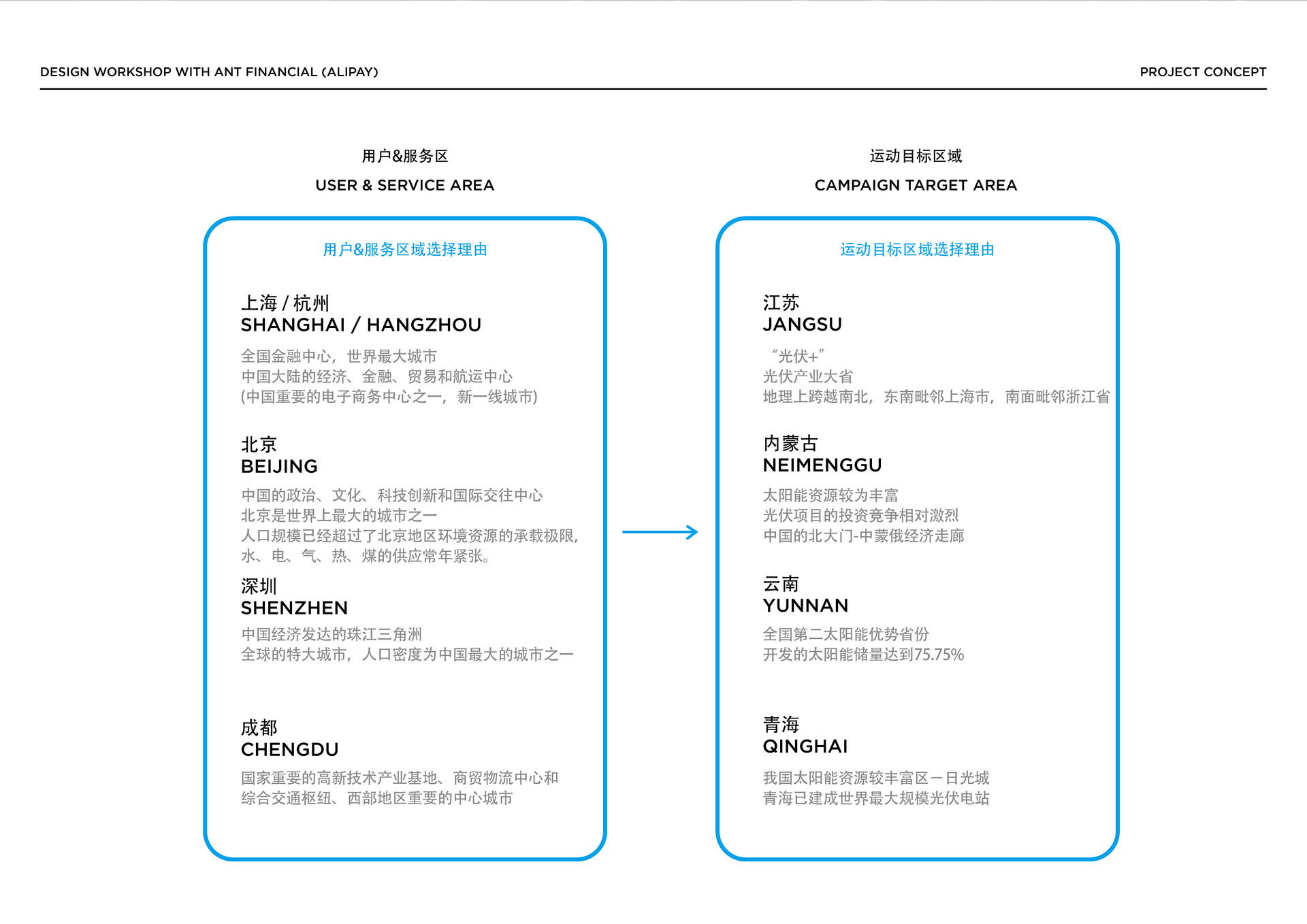 alipay_workshop_中文_페이지_21.jpg