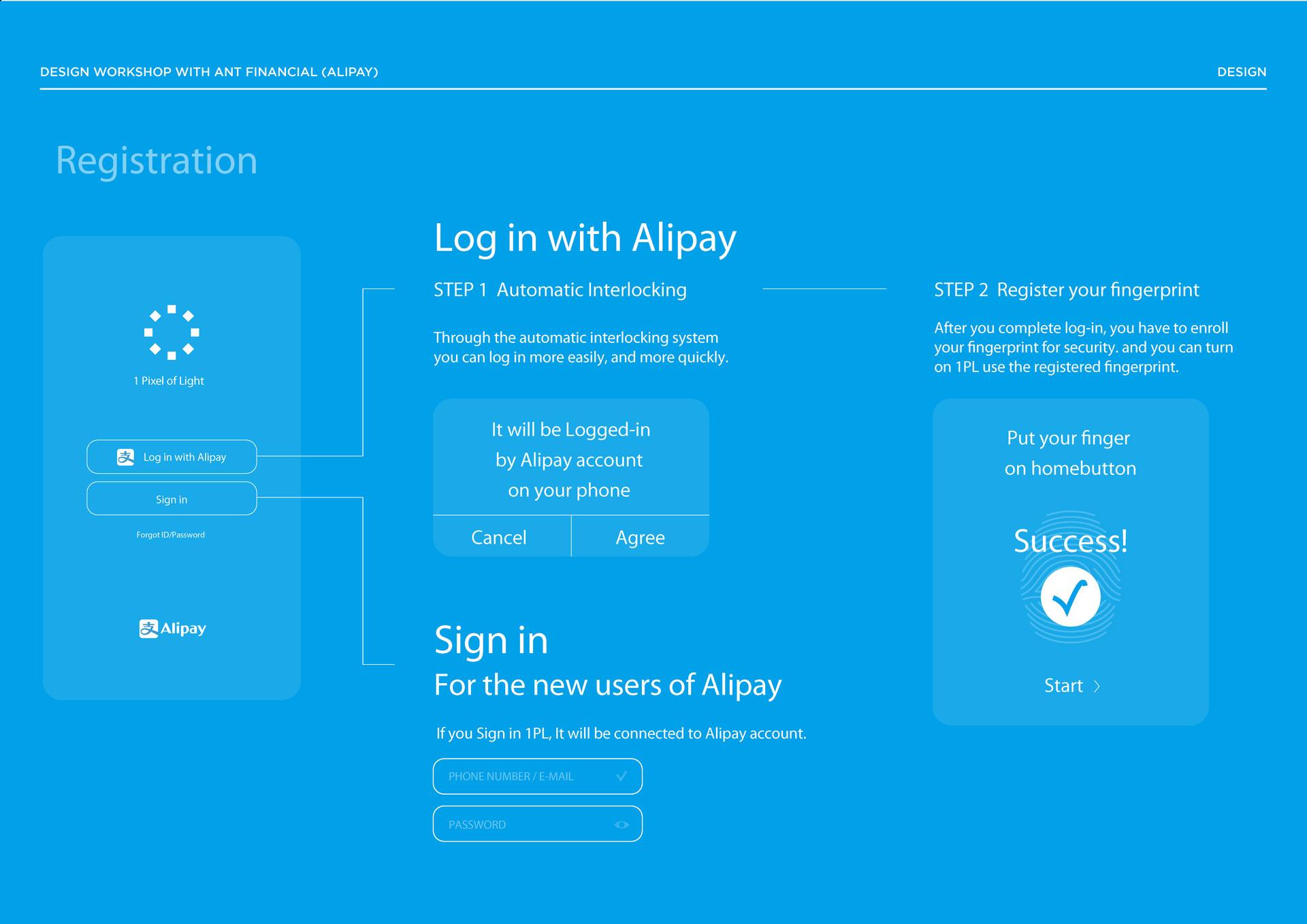 alipay_workshop_中文_페이지_32.jpg