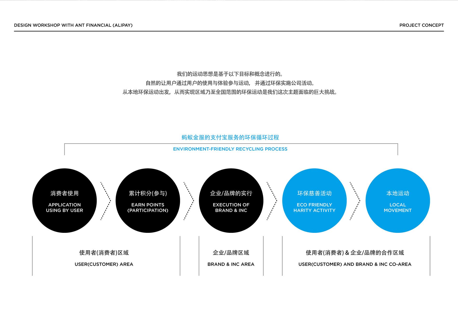 alipay_workshop_中文_페이지_18.jpg