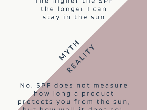 SPF: Myth's and Reality