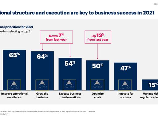 Report: Gartner HR: HR Leaders Top 5 Priorities