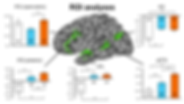 Argument structure and activation in language areas in fMRI