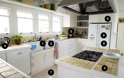 Airbnb Reinigung und Schlüsselübergabe