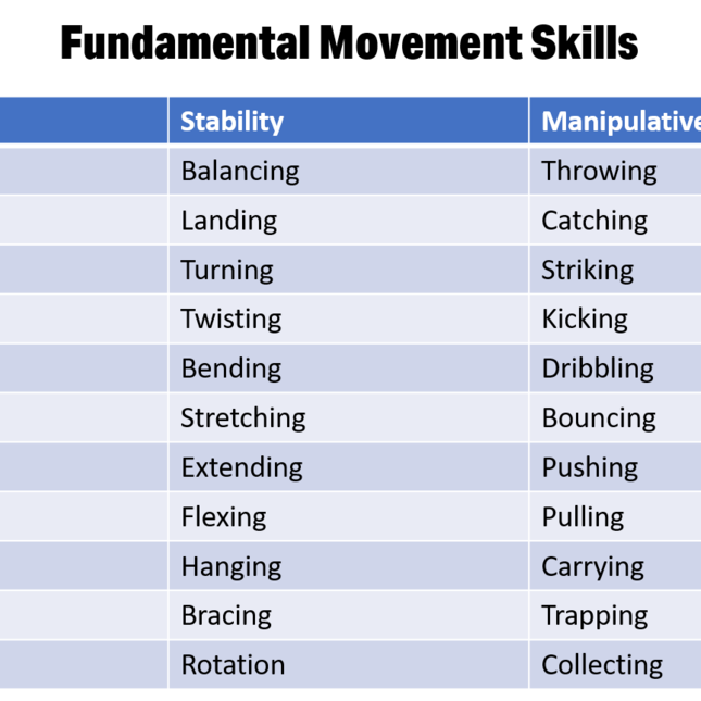 Level 2 - Movement Skills w/ Doctor Strange