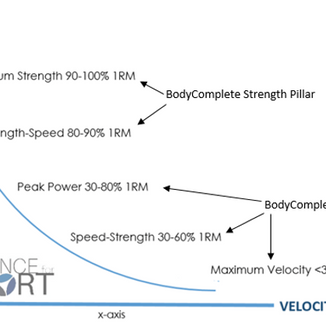 strength-curves.png