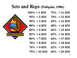 sets-and-reps.jpg