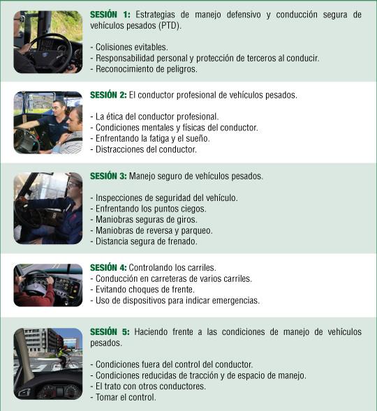 Curso Conductores vehículos pesados