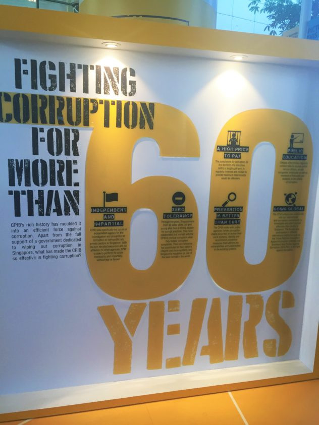 Fighting Corruption for More Than 60 yea