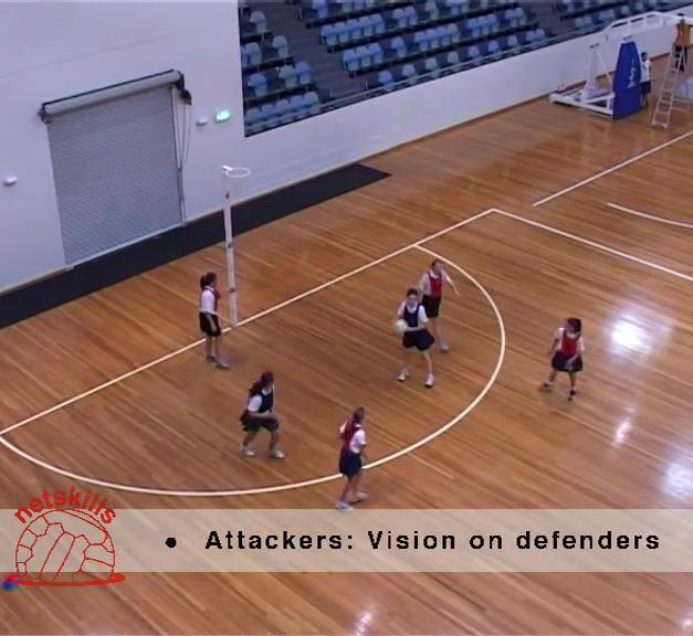 Centre Pass - 2 Defenders